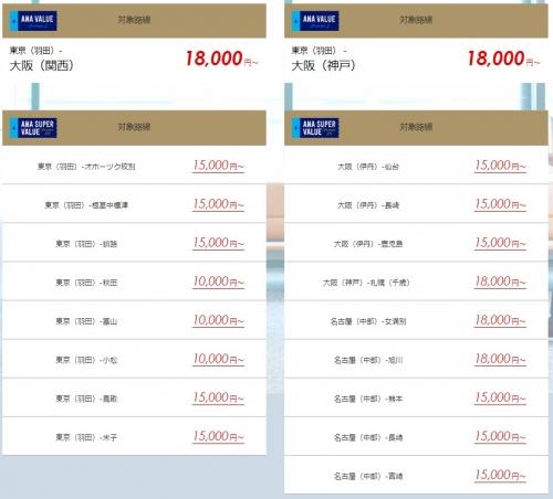 1ANA 4月ご搭乗分限定 「プレミアムクラス」がお試し価格で利用できます。1