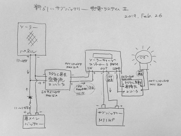 新しいサブバッテリー充電システム-2