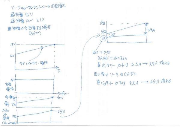 充電システム検討2-1