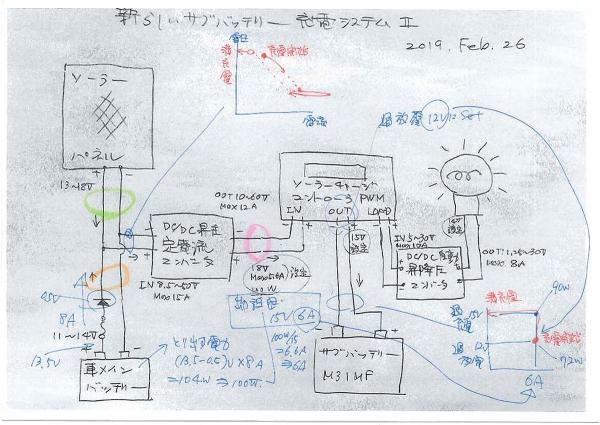 充電システム検討2-2