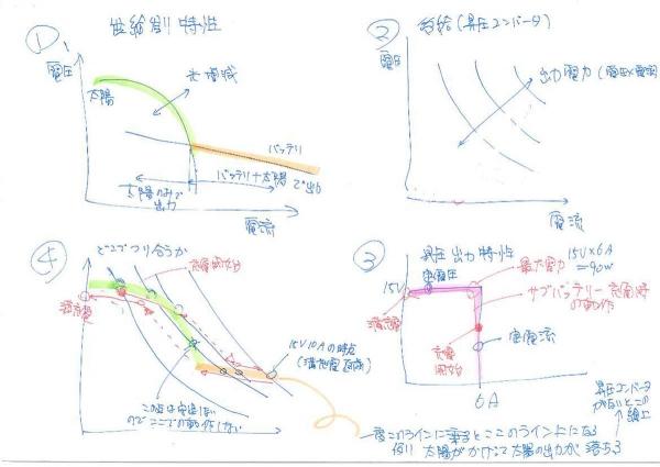 充電システム検討2-3