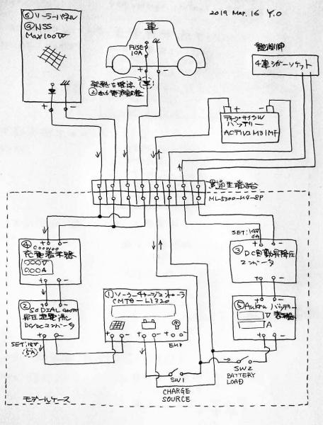 ソーラー・走行充電システム計画図_20190316