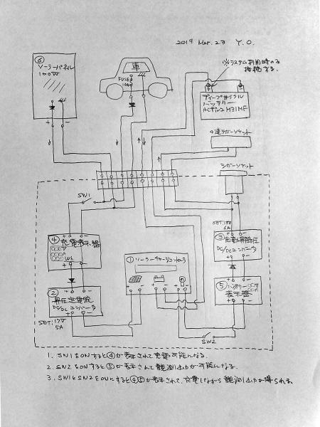 ソーラー・走行充電コントローラー最終計画図