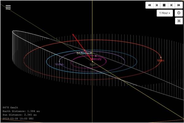 6478-JPL-Orbit-Diagram-5.jpg