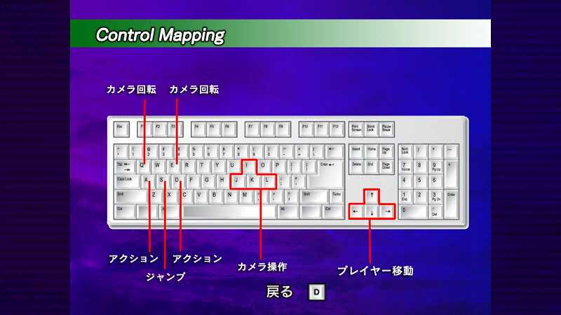 Steam 版 Dreamcast Collection 日本語化メモ、Sonic Adventure DX 日本語化後の操作方法画面、デフォルトはキーボードボタン表示