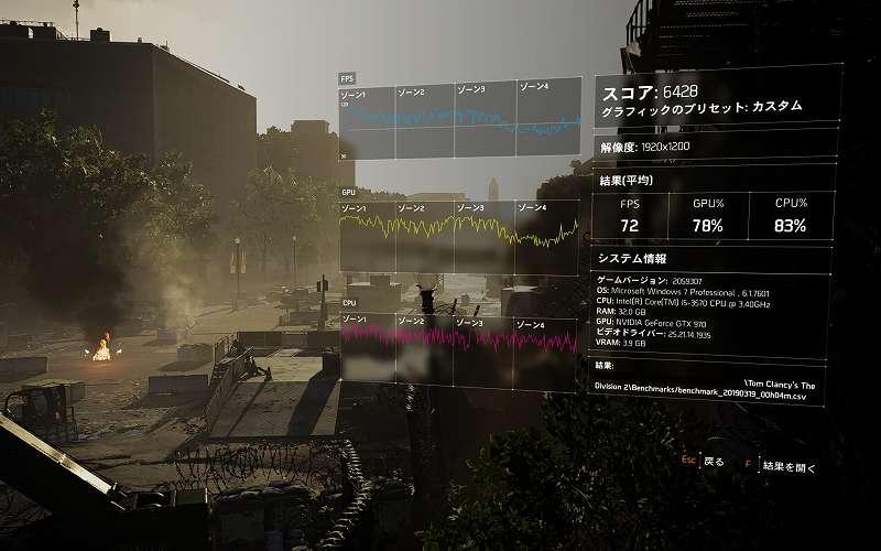 PC ゲーム ディビジョン2(Tom Clancy's The Division 2) のパフォーマンスを改善するグラフィックス設定メモ、ベンチマーク結果その2 カスタムプリセット ローカルリフレクション品質 低