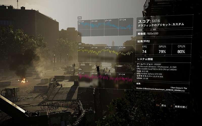 PC ゲーム ディビジョン2(Tom Clancy's The Division 2) のパフォーマンスを改善するグラフィックス設定メモ、ベンチマーク結果その3 カスタムプリセット ローカルリフレクション品質 低
