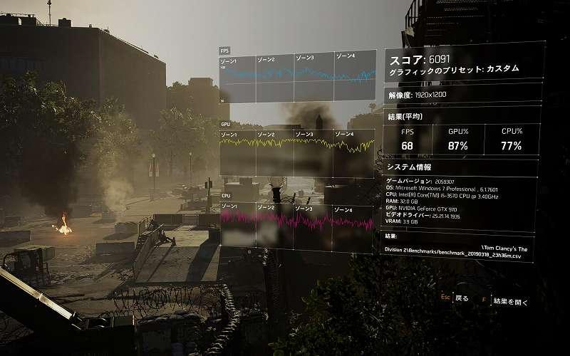 PC ゲーム ディビジョン2(Tom Clancy's The Division 2) のパフォーマンスを改善するグラフィックス設定メモ、ベンチマーク結果その1 カスタムプリセット ローカルリフレクション品質 非常に高い