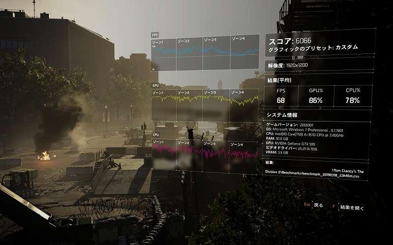 PC ゲーム ディビジョン2(Tom Clancy's The Division 2) のパフォーマンスを改善するグラフィックス設定メモ、ベンチマーク結果その2 カスタムプリセット ローカルリフレクション品質 非常に高い