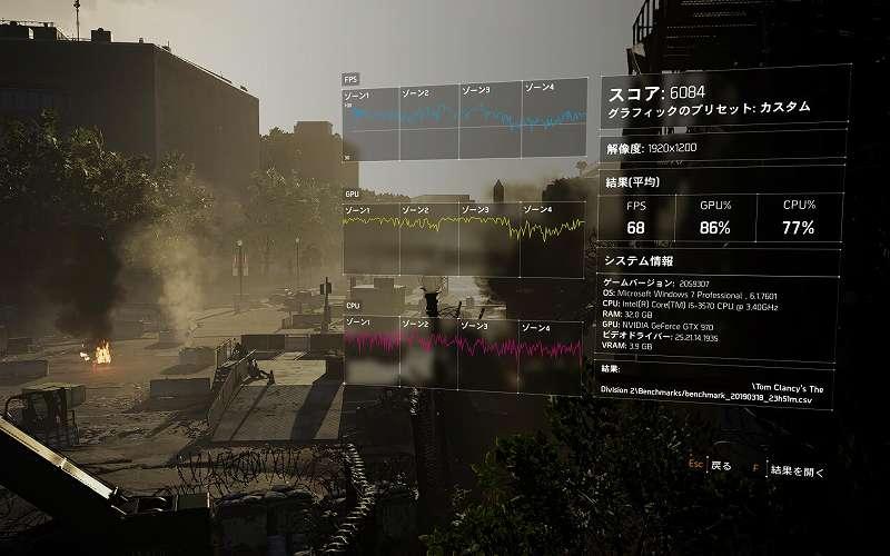 PC ゲーム ディビジョン2(Tom Clancy's The Division 2) のパフォーマンスを改善するグラフィックス設定メモ、ベンチマーク結果その3 カスタムプリセット ローカルリフレクション品質 非常に高い