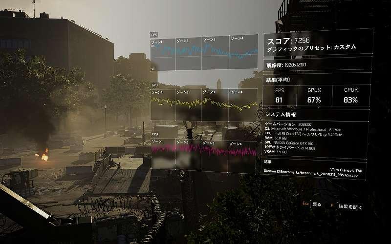 PC ゲーム ディビジョン2(Tom Clancy's The Division 2) のパフォーマンスを改善するグラフィックス設定メモ、ベンチマーク結果その1 カスタムプリセット ローカルリフレクション品質 低、解像度の調整 75%、パーティクル品質 低