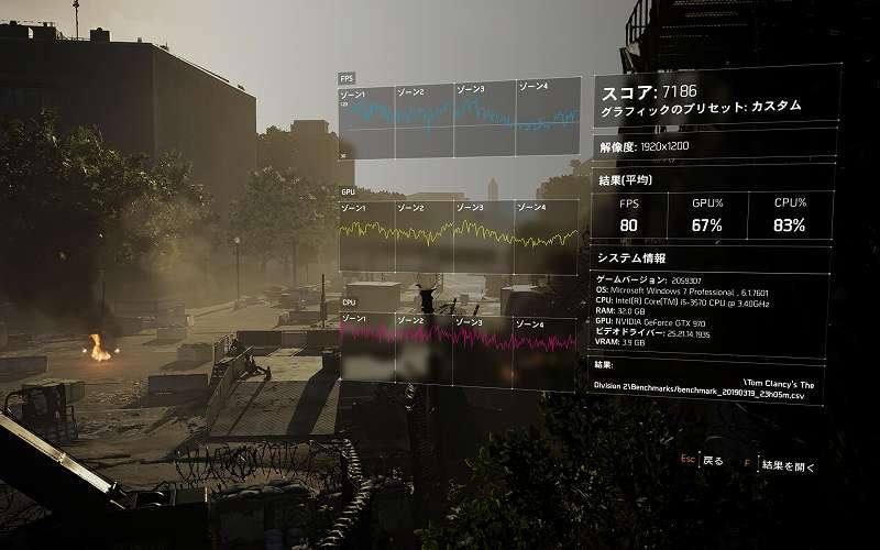 PC ゲーム ディビジョン2(Tom Clancy's The Division 2) のパフォーマンスを改善するグラフィックス設定メモ、ベンチマーク結果その2 カスタムプリセット ローカルリフレクション品質 低、解像度の調整 75%、パーティクル品質 低
