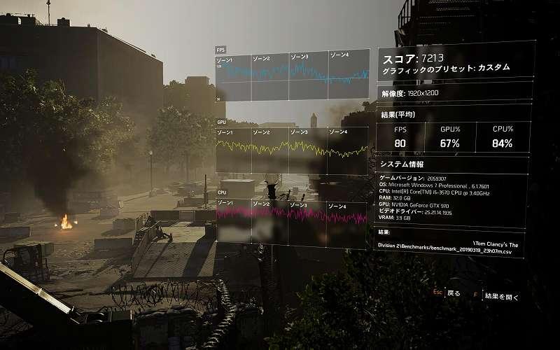 PC ゲーム ディビジョン2(Tom Clancy's The Division 2) のパフォーマンスを改善するグラフィックス設定メモ、ベンチマーク結果その3 カスタムプリセット ローカルリフレクション品質 低、解像度の調整 75%、パーティクル品質 低