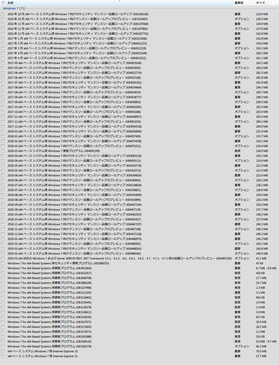 Windows 7 64bit Windows Update 2019年2月分まで非表示にした更新プログラムリスト