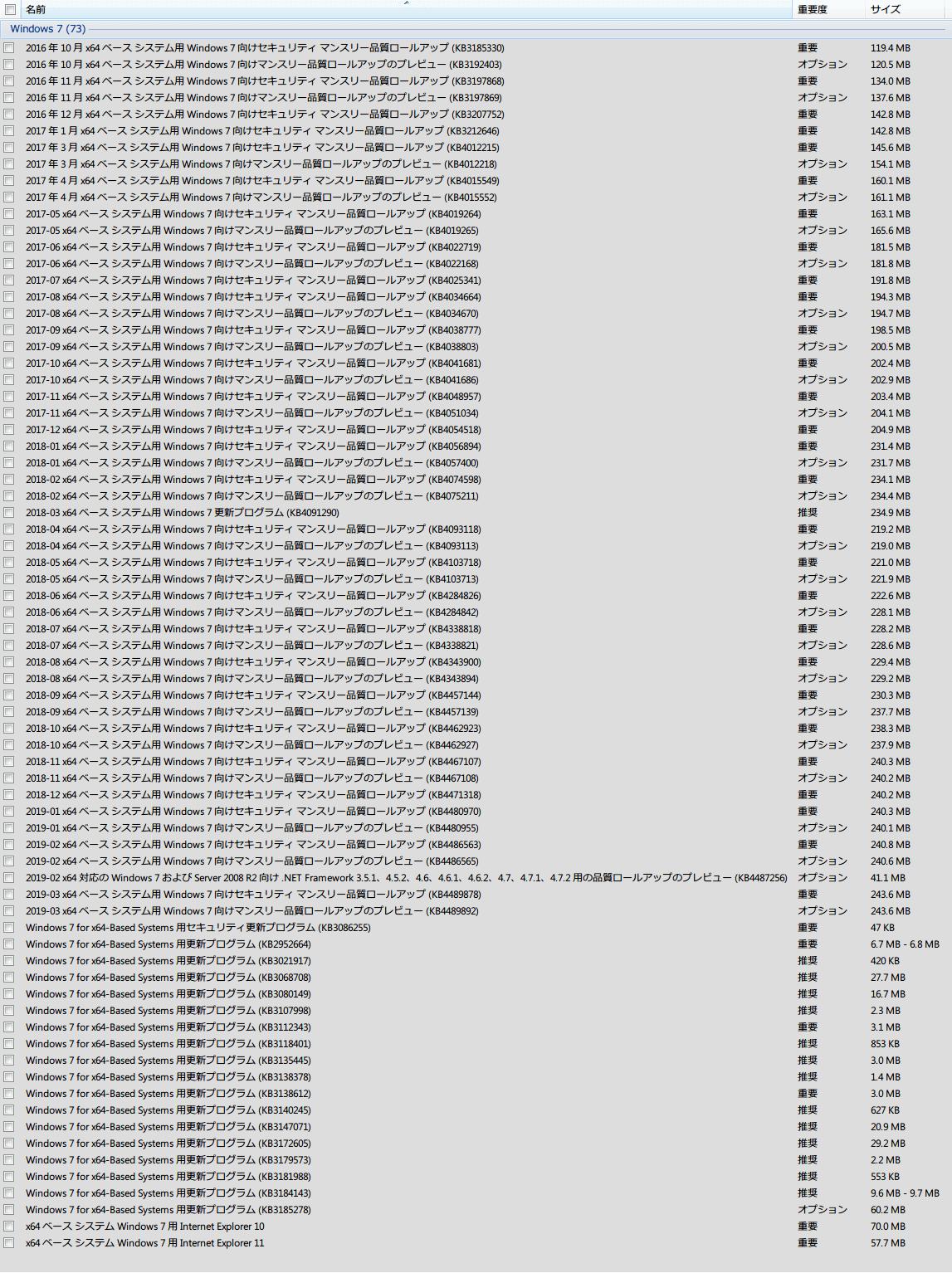 Windows 7 64bit Windows Update 2019年3月分まで非表示にした更新プログラムリスト