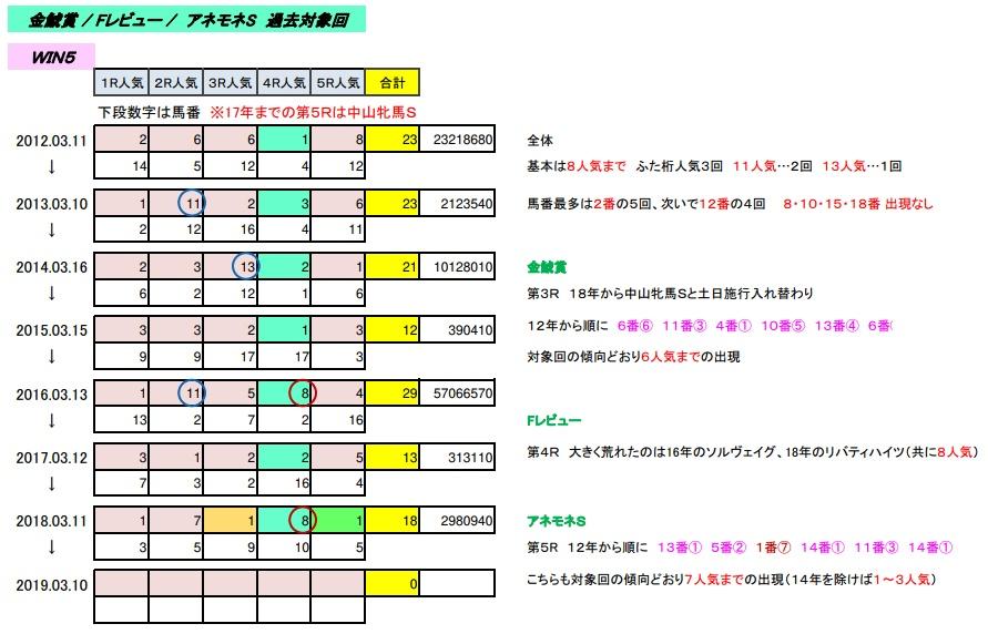 3_10_win5a.jpg