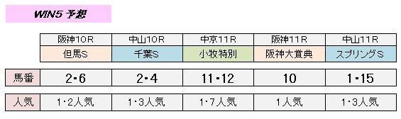 3_17_win5.jpg