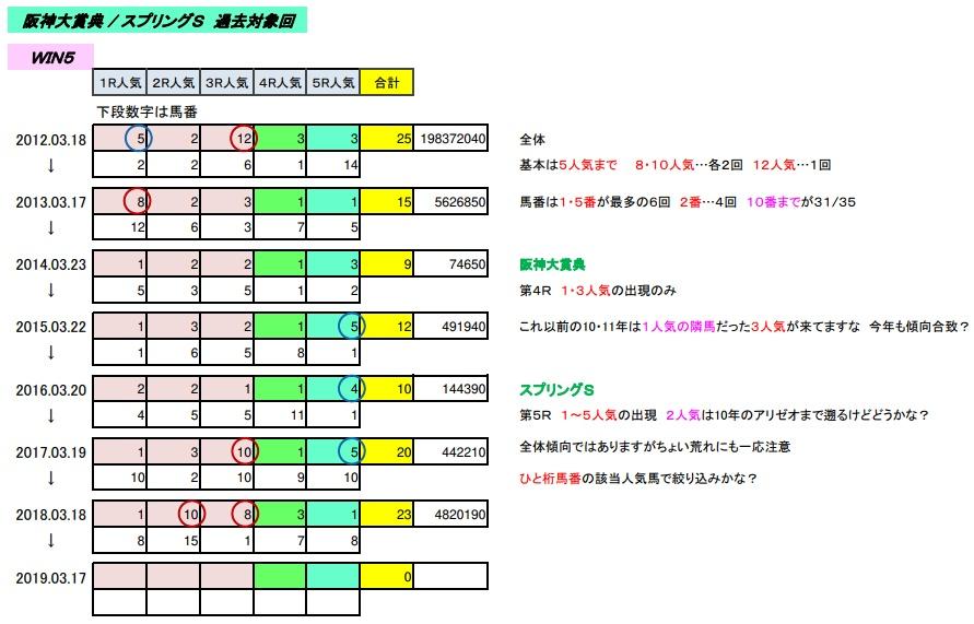3_17_win5a.jpg