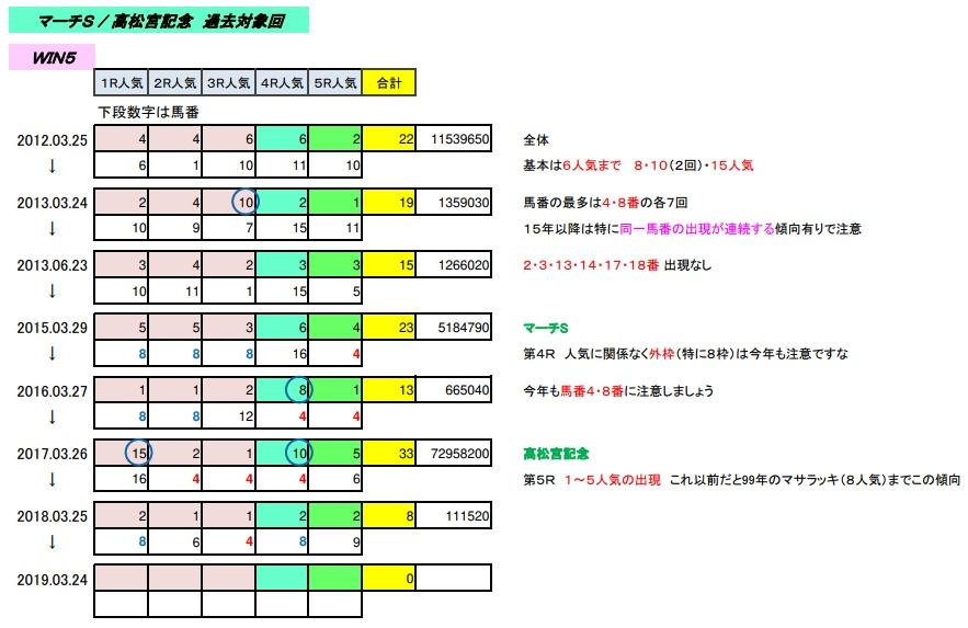 3_24_win5a.jpg
