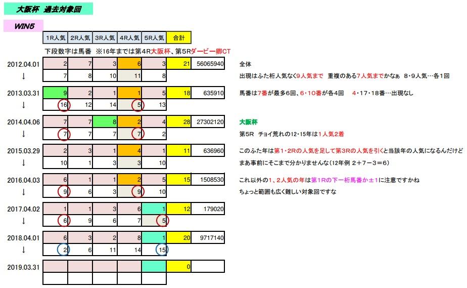 3_31_win5a.jpg