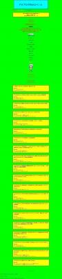 デネブログのホムペ 完全版