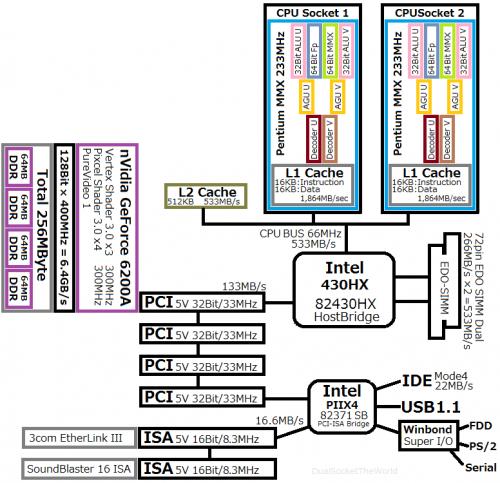 OT1_Diagram3.png