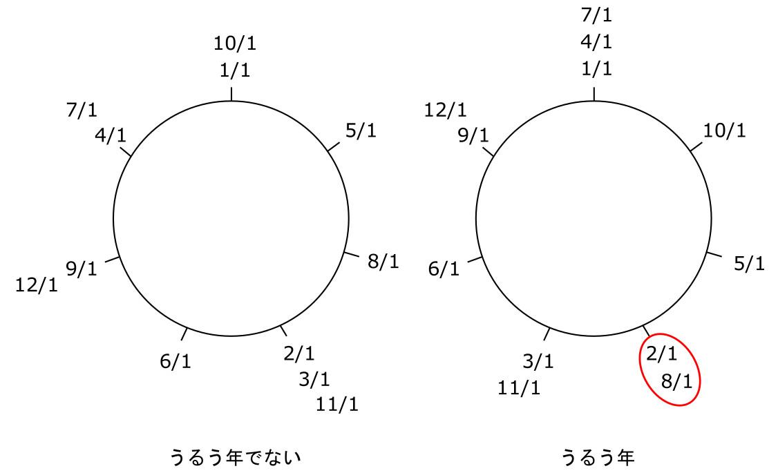 toudaiji_2019_m2_kaisetu1.jpg
