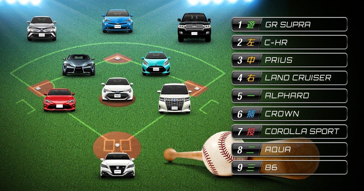 トヨタ-野球