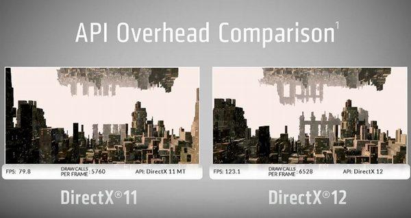 directx12とDX11
