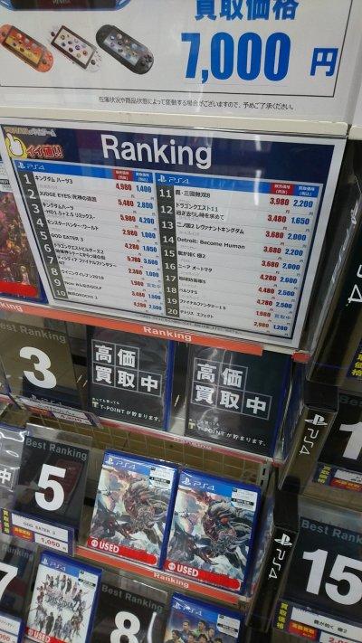 『キングダムハーツ3』、買取価格が下がり止まらず1000円にwwwwwwww