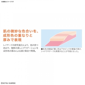 Figure-riseLABO ホシノ・フミナ[The Second Scene] (6)