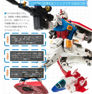 GUNDAM FIX FIGURATION METAL COMPOSITE RX-78-02 ガンダム(40周年記念Ver.) 商品説明画像 (2)