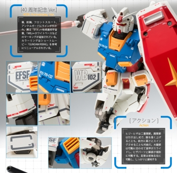 GUNDAM FIX FIGURATION METAL COMPOSITE RX-78-02 ガンダム(40周年記念Ver.) 商品説明画像 (3)