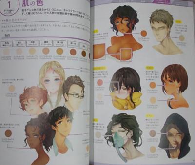 キャラクターの色の塗り方 (3)