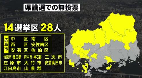 広島県議選 無投票14選挙区28人当選
