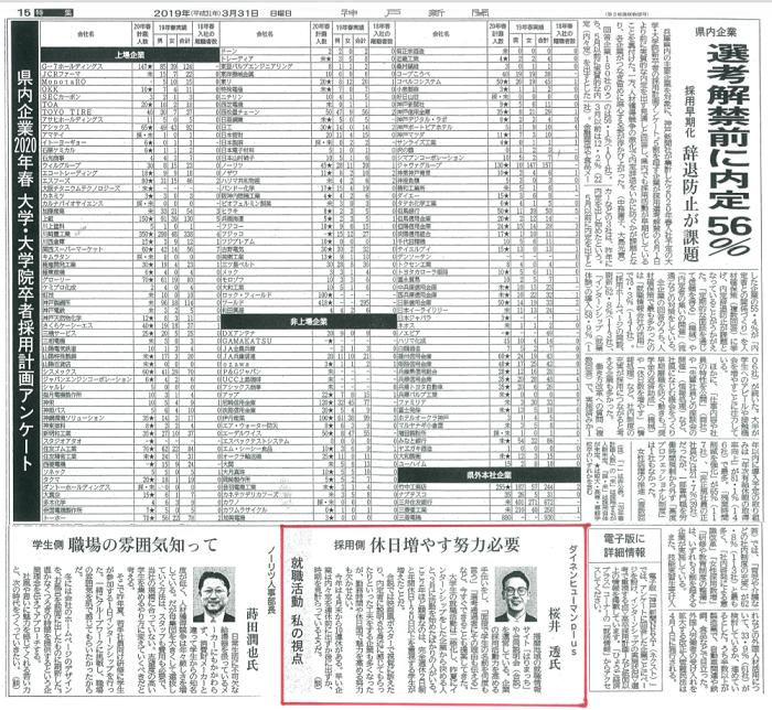 3月31日神戸新聞朝刊 20卒採用調査