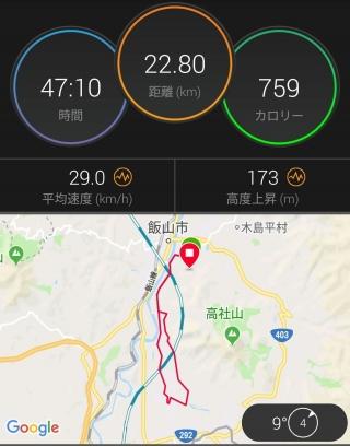 20190320CAAD10ライドデータ1