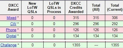 DXCC_Endorsement