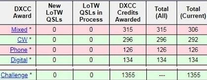 DXCC_Endorsement