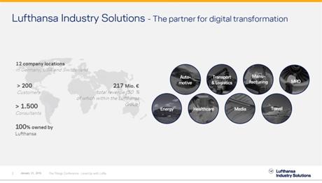 企業内IoTシステムを構築するための5つのステップ -  独Lufthanza Industry Solutions(ルフトハンザインダストリーソリューションズ)