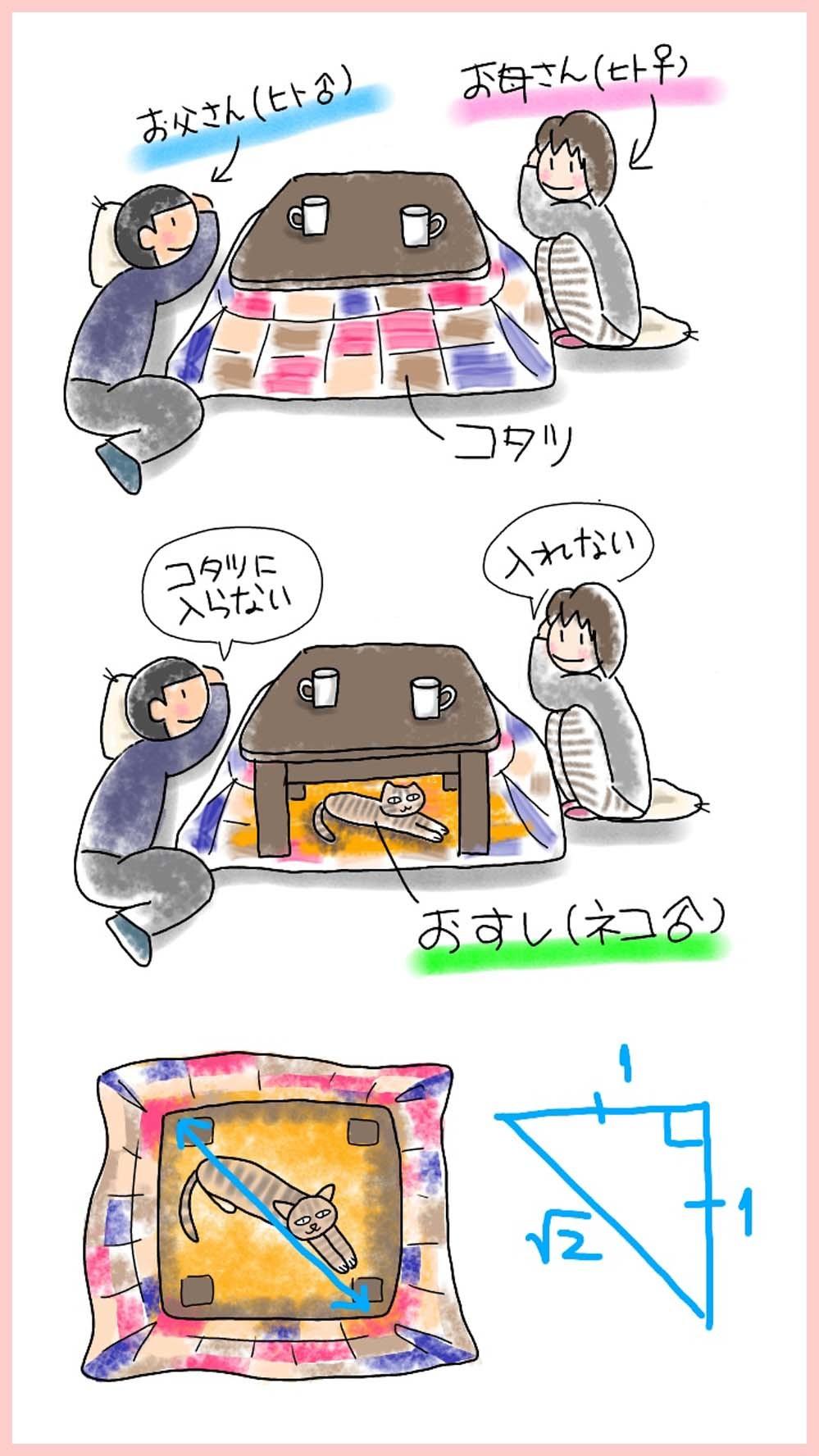 【ネコお絵描き】こた・・・