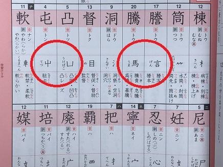 3192019 2級漢字 S3