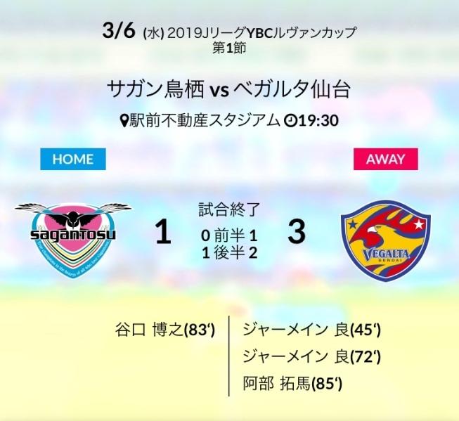 ルヴァン杯ホーム仙台戦結果