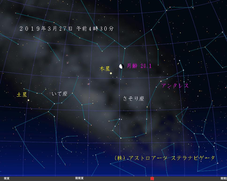 星図 月と木星の接近 2019年3月27日