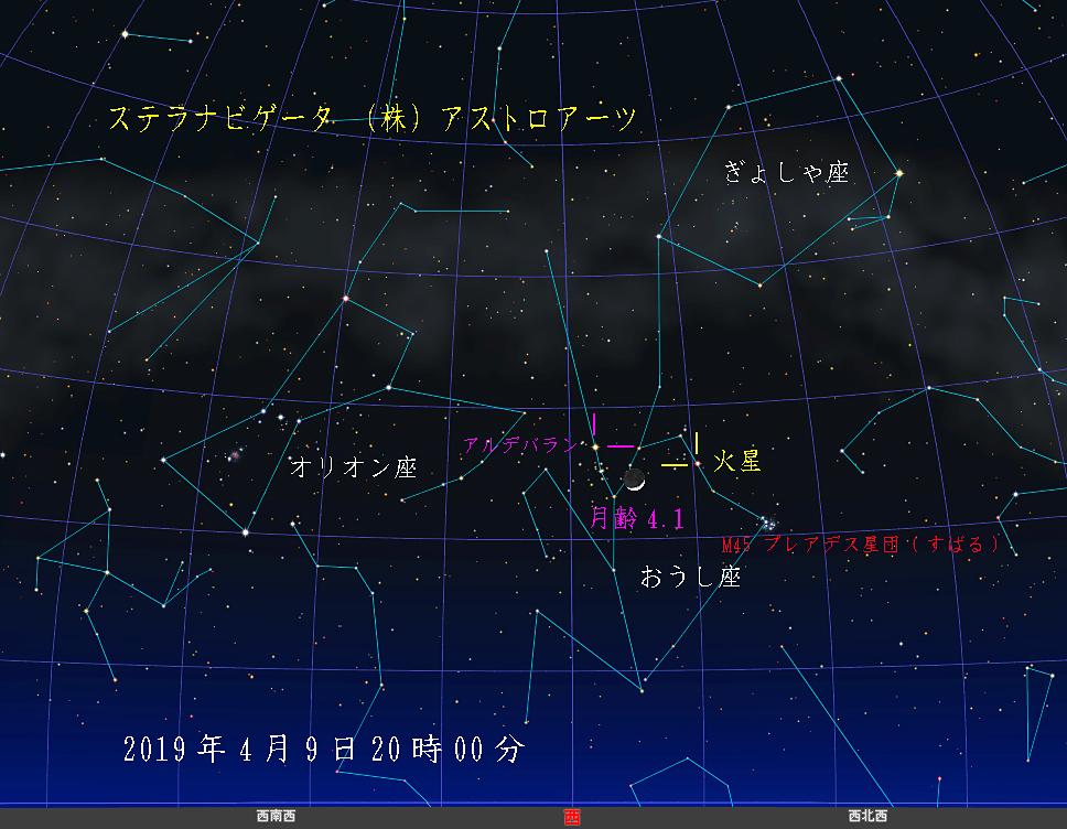 星図 月と火星の接近(おうし座) 2019年4月9日