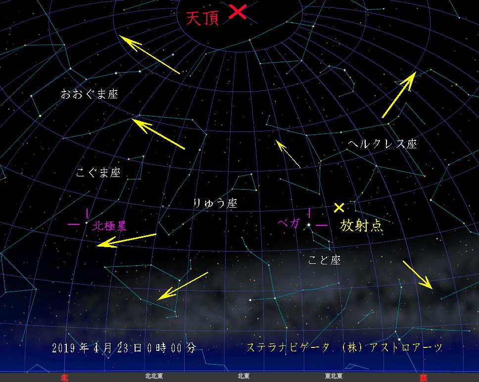 星図 こと座流星群 2019年4月23日 0時00分