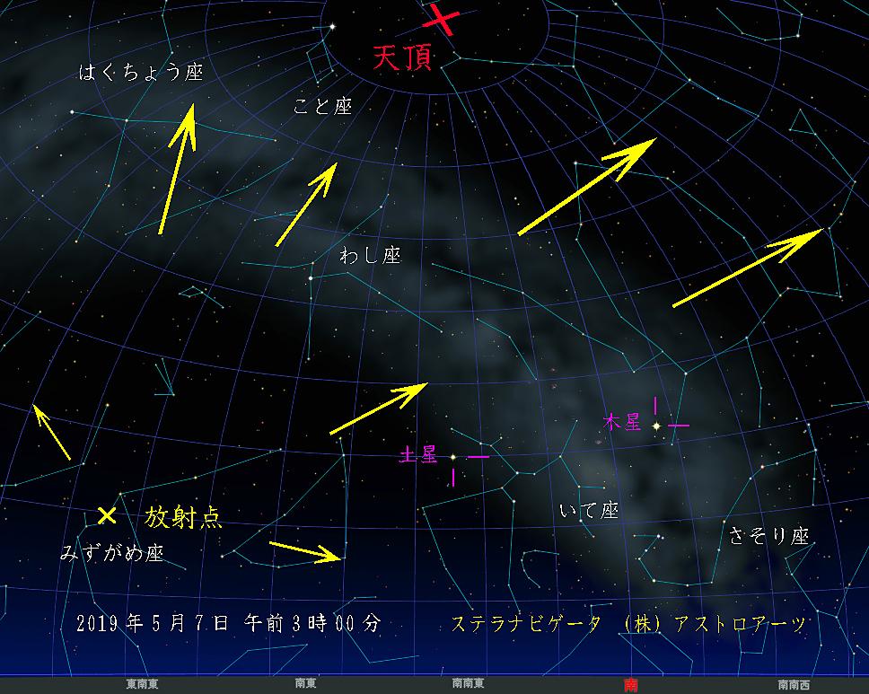 星図 みずがめ座流星群 2019年5月7日 午前3時00分