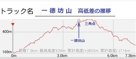 18 一徳坊山Screenshot_2019-03-26-12-55-12