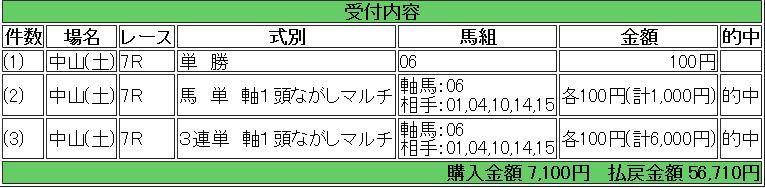 20190323nakayama7rmuryou.jpg