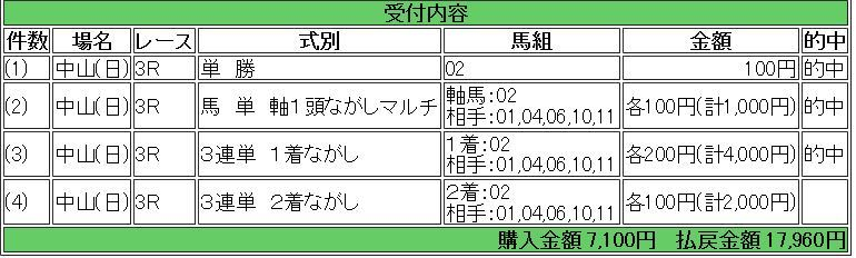 20190407nakayama3rmuryou.jpg